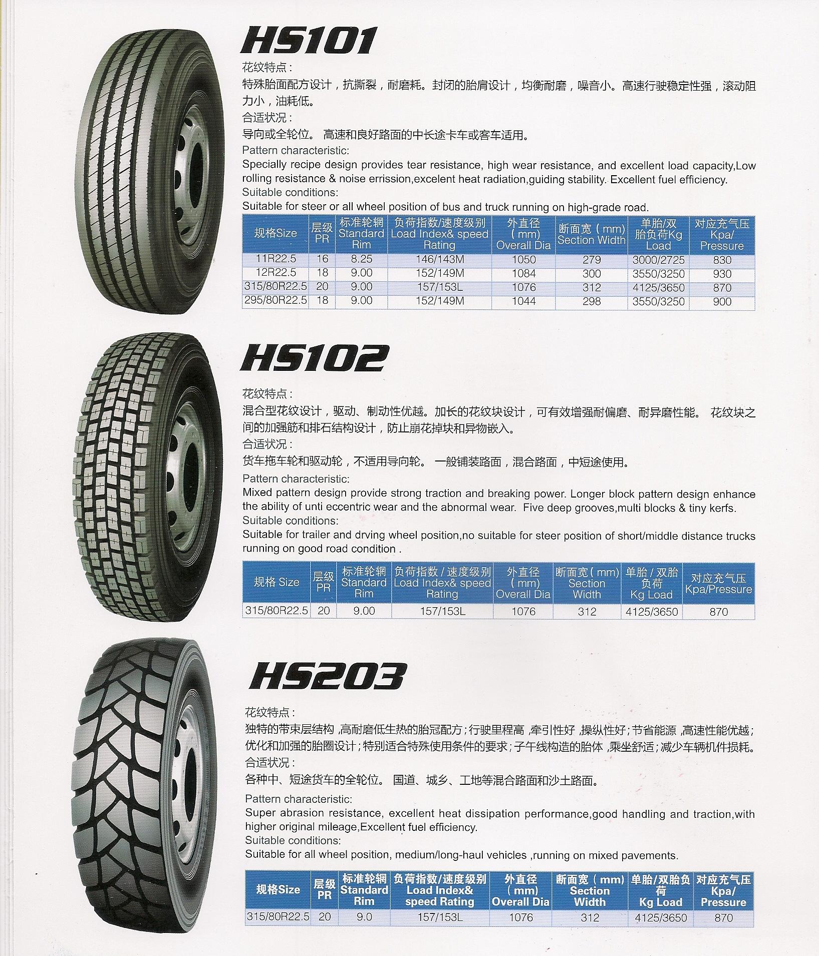 HS107 004 53 mm/18 mm 3SLQBl